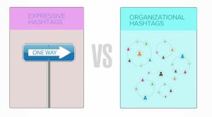 ParkerWhite-Facebook-vs-Hashtag1-1024x568