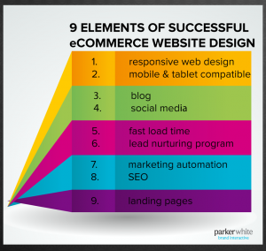 ecommercewebsitedesign21